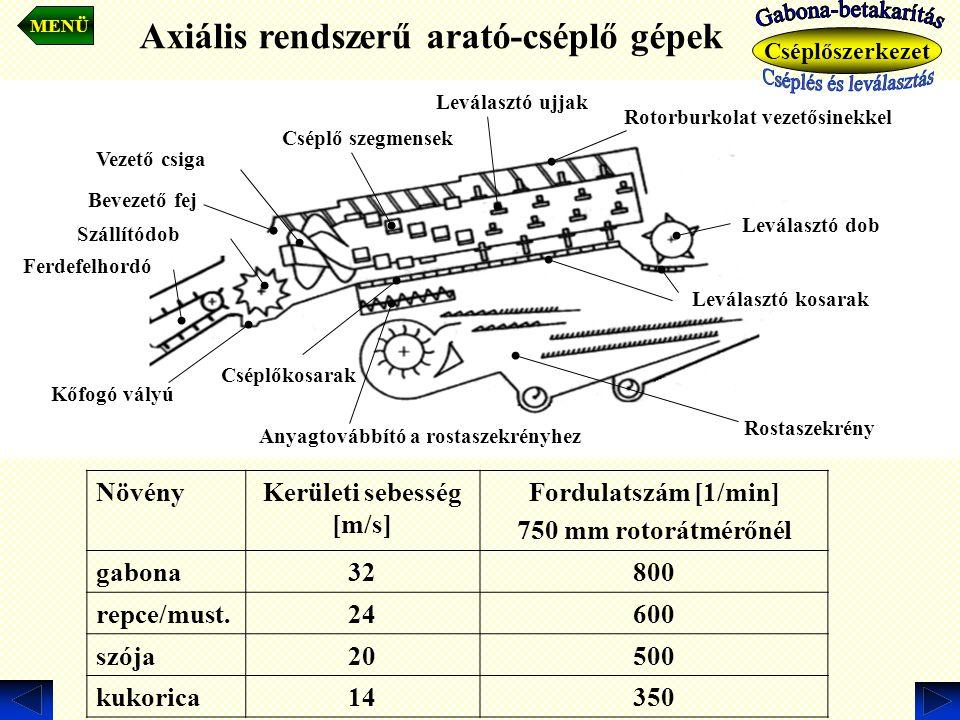 Axiális rendszerű arató-cséplő gépek Kerületi sebesség [m/s]